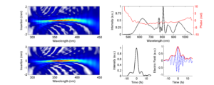 d-scan technology produces 3 fs, near-single-cycle CEP-stable pulses