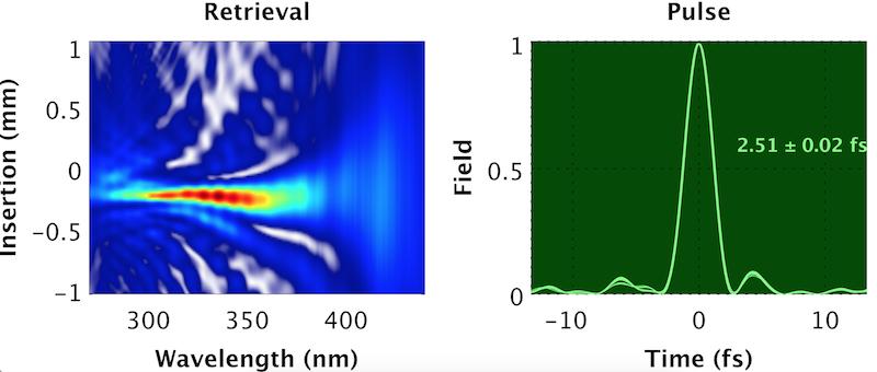 2.5fs pulse sphere photonics